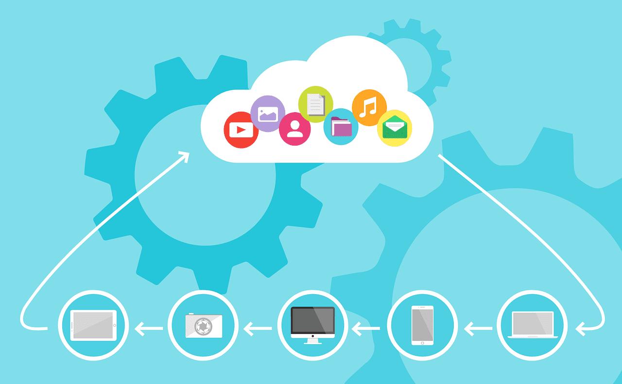 evoluzione-cloud-computing